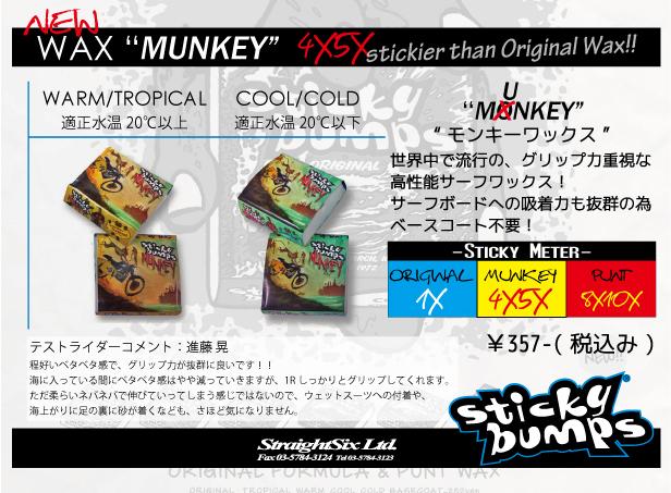 munkey-info